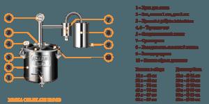 Самогонный аппарат Добрый Жар Домашний 12 литров Плюс 10 Подарков! На сумму 1840 руб